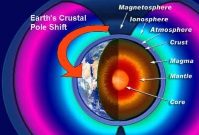 Mayan End Time & the Pole Shift ~ 12-21-12, Drunvalo Melchizedek