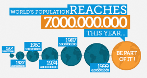 global-population-graphic-by-UNFPA