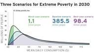 extremepoverty01_16x9