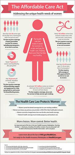 women's act