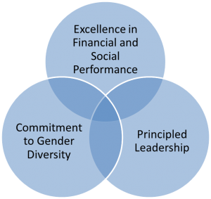 excellence_in_leadership_award