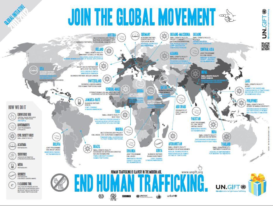 human trafficking canada a source country Transcript of human trafficking in source countries canada is designated as a tier 1 country called the cornerstone of federal human trafficking legislation.