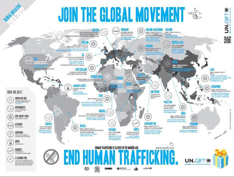 UNODC report on human trafficking exposes modern form of slaveryInternational Human Trafficking Statistics