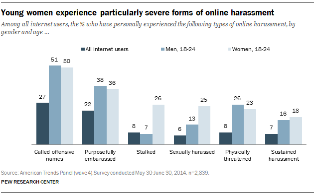 online-harassment-08
